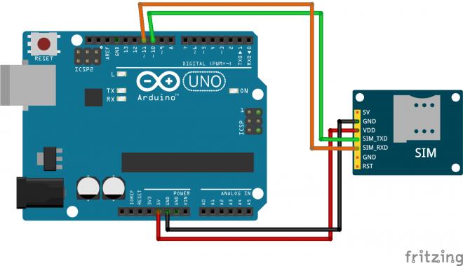 Cara Mudah Program Kirim SMS SIM800L GSM Module Dengan Arduino