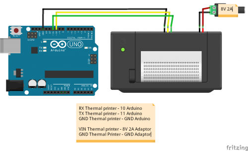Cara Mudah Program Printer Thermal Menggunakan Arduino
